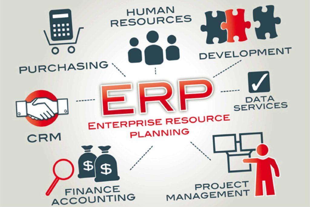 Wat is een ERP systeem? Betekenis ERP systeem